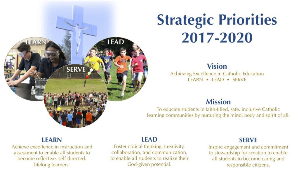 2017-2020 strategic Priorities image
