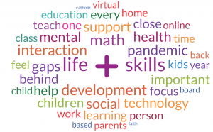 Word Cloud for Parent Thought Exchange